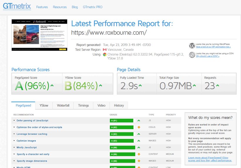 GTmetrix is a website load speed checker